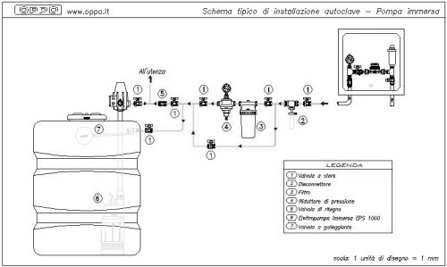 Schema impianto per autoclave
