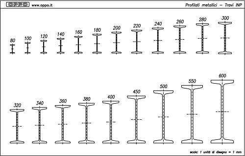 Disegno profilati metallici travi inp for Strutture metalliche dwg
