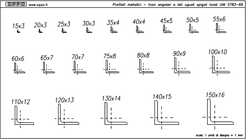 Disegno Profilati Metallici Uni 5783