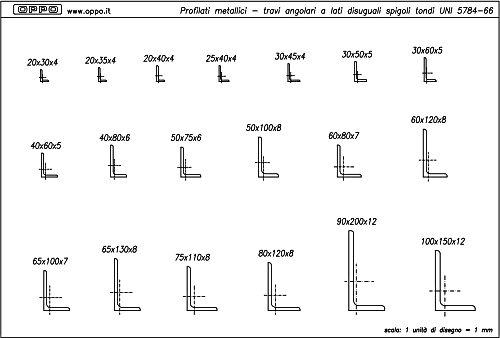 Disegno Profilati Metallici Uni 5784 66