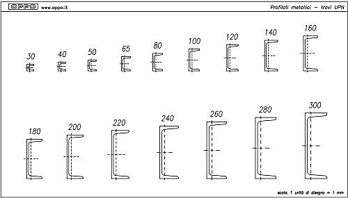 Disegno Profilati Metallici Travi Upn